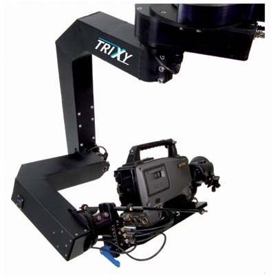 Panther Trixy Remote System 3