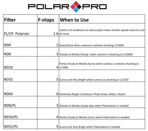 polarpro dji zenmuse x3 filter 6er pack p4002 kaufen. Black Bedroom Furniture Sets. Home Design Ideas